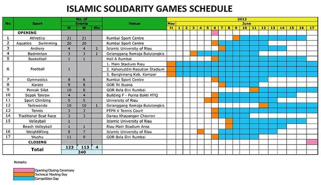 jadwal ISG 2013
