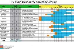 Jadwal Lengkap Pertandingan Islamic Solidarity Games (ISG) 2013 di Pekanbaru